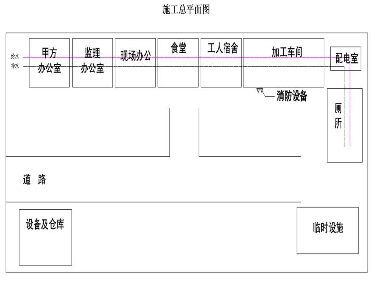 [吉林]建筑节能改造工程施工组织设计(含施工进度计划)