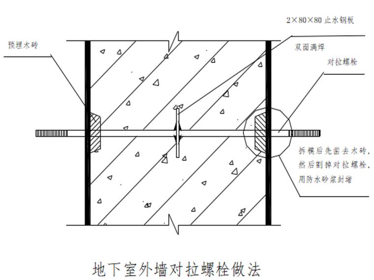 地下室外墙对拉螺栓做法