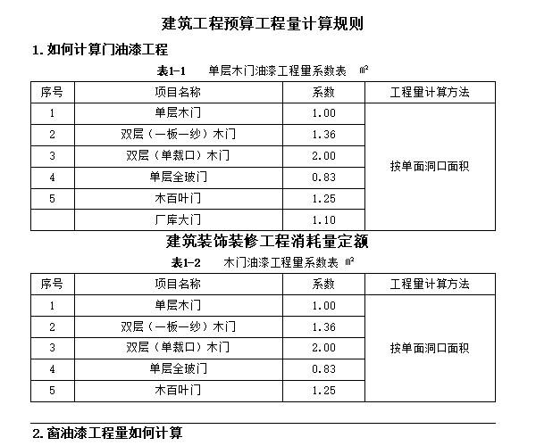 装饰装修工程量计算-常用系数表