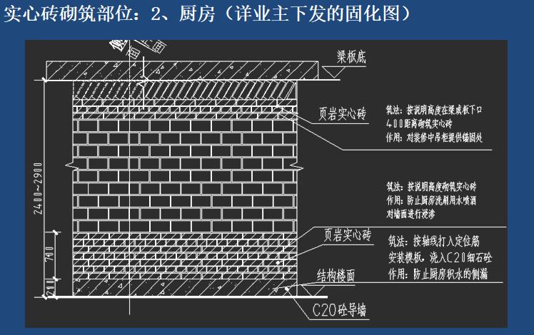 实心砖砌筑部位