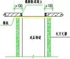 万达住宅工序样板标准化图册精彩呈现,等你来看……_7