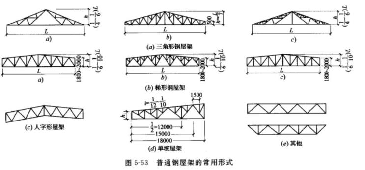 钢桁架设计(PDF,22页)