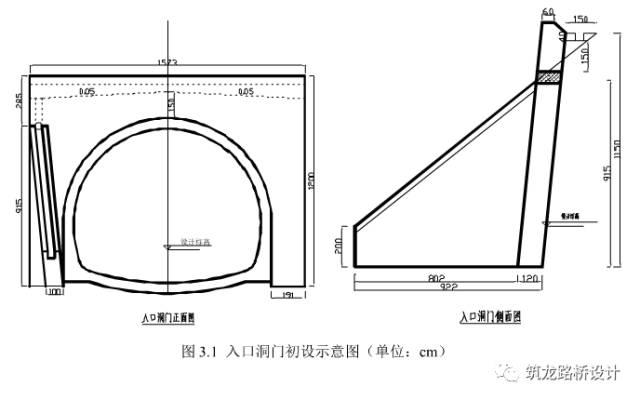 不了解公路隧道支护结构设计吗?看看这个!包你会!_24