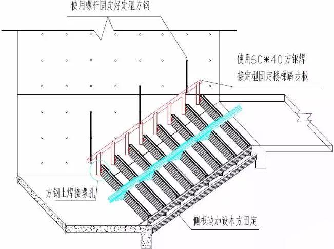 楼梯踏步模板用这种方法加固,楼梯踏步从此告别缺棱少角_4
