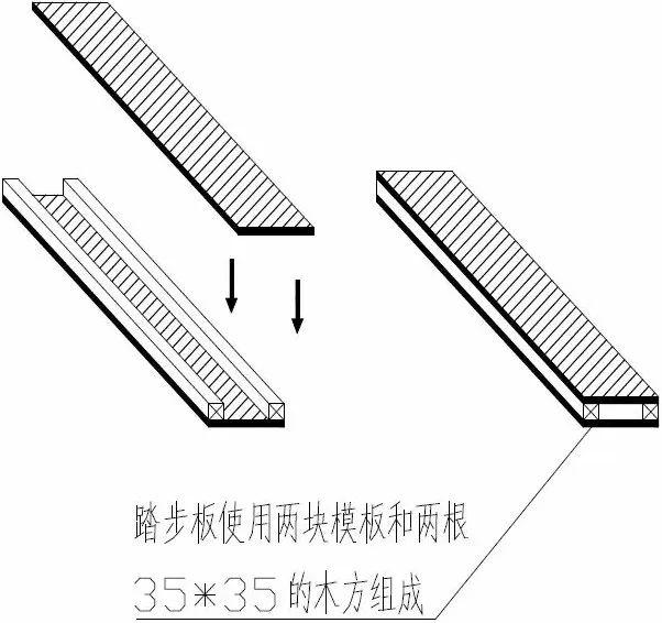 楼梯踏步模板用这种方法加固,楼梯踏步从此告别缺棱少角_1