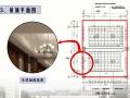 建筑装饰施工图设计—吊顶节点大样绘制