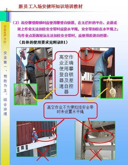 26套建筑施工安全教育培训讲义PPT合集_14