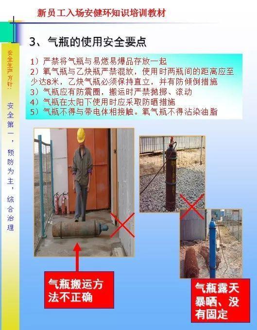 26套建筑施工安全教育培训讲义PPT合集_33