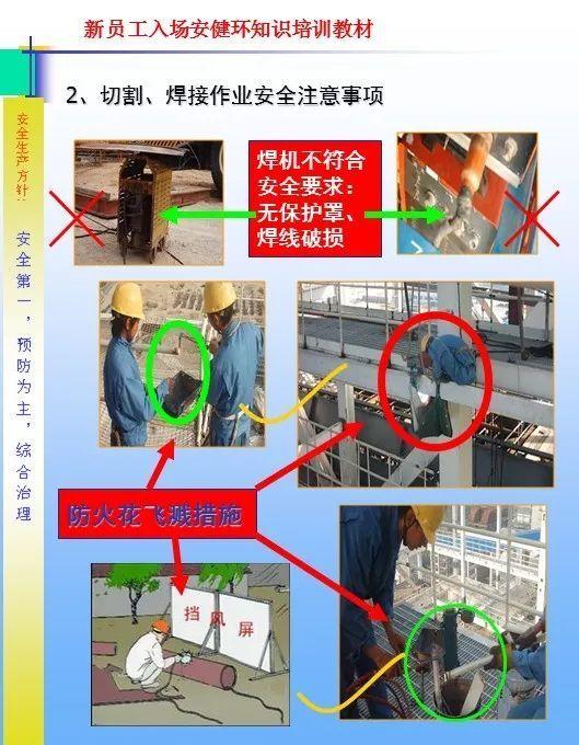 26套建筑施工安全教育培训讲义PPT合集_32