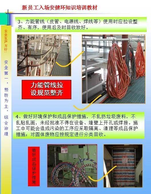 26套建筑施工安全教育培训讲义PPT合集_38