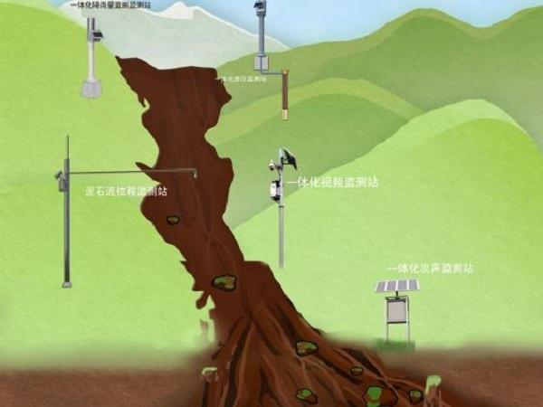 智能斜坡地质灾害监测预警群测群防技术方法