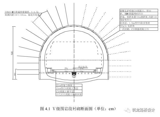 不了解公路隧道支护结构设计吗?看看这个!包你会!_39