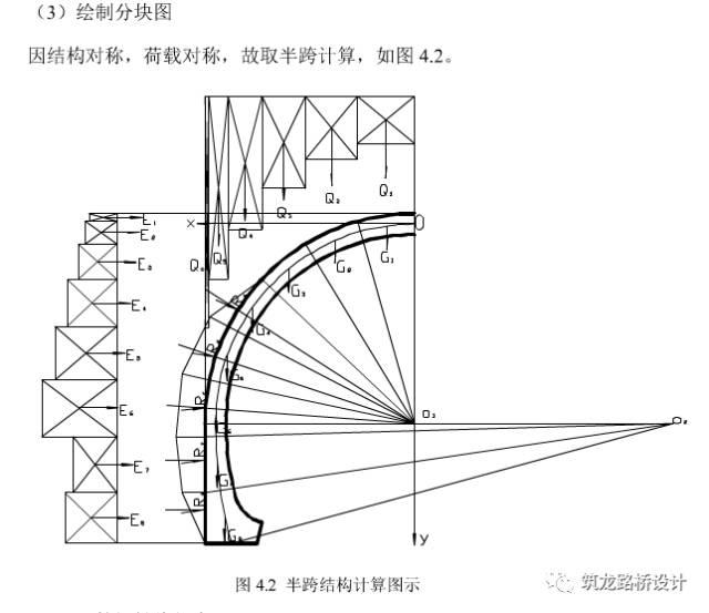 不了解公路隧道支护结构设计吗?看看这个!包你会!_42