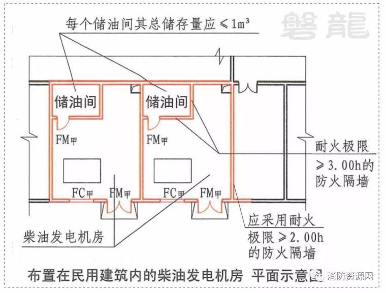 扩展、隐喻、疏漏-《建筑设计防火规范》图示(2019)