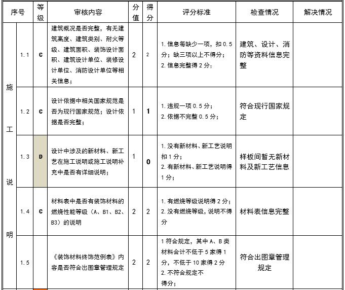 北京金雁饭店施工图设计审查表2014