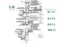 建筑識圖_墻身節點詳圖(PDF,45頁)