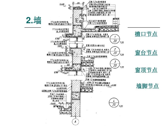 建筑识图_墙身节点详图(PDF,45页)