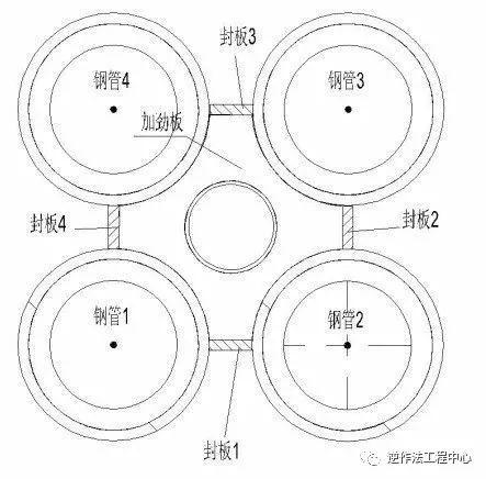 [行业案例]体育场径向环形大悬挑钢结构综合施工技术研究_12