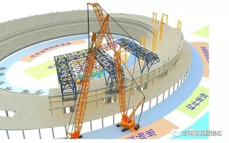 [行业案例]体育场径向环形大悬挑钢结构综合施工技术研究_21