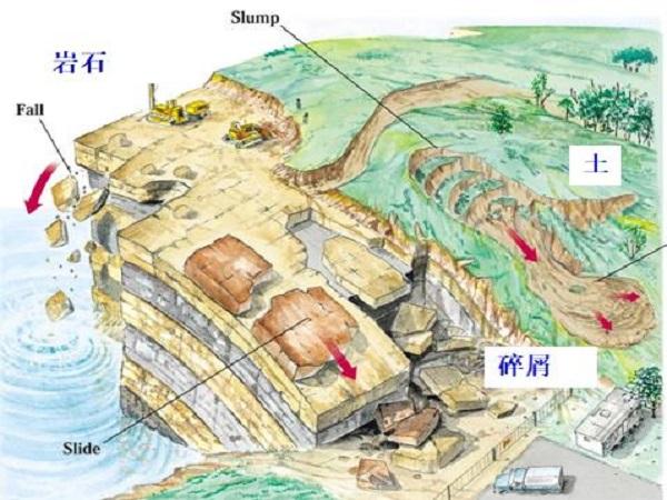 流域地质灾害图件编制方法
