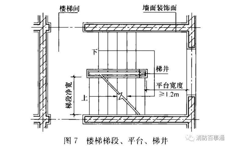 原《设计通则》废止,10月1日起实施新的《民用建筑设计标准》12