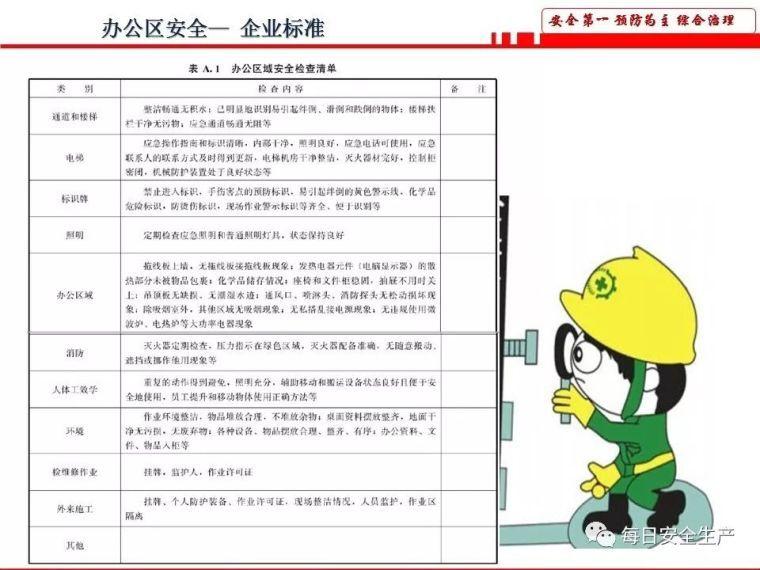 办公室安全风险辨识知识EHS培训_10