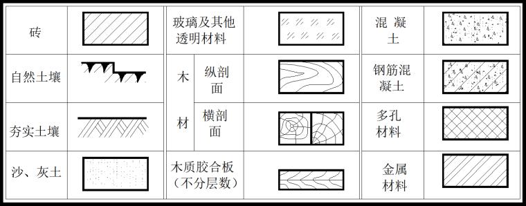房屋建筑施工图(33页)