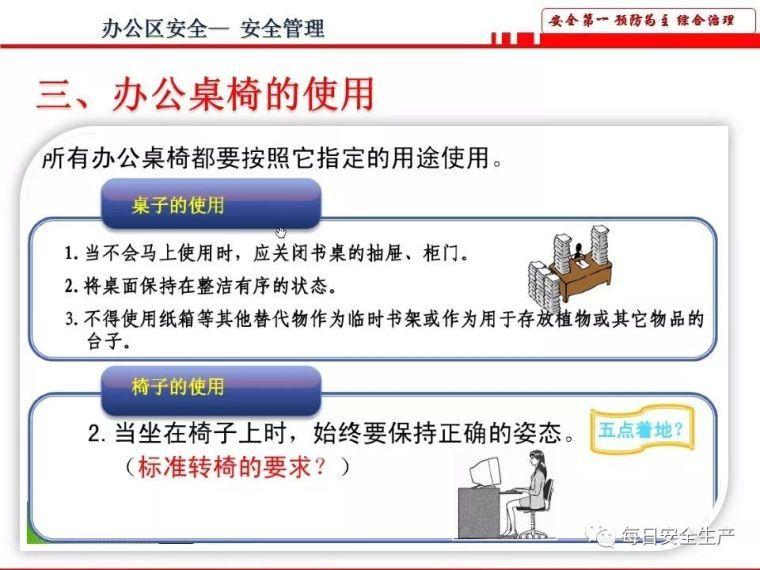 办公室安全风险辨识知识EHS培训_16