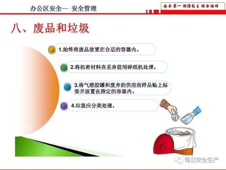 办公室安全风险辨识知识EHS培训_22