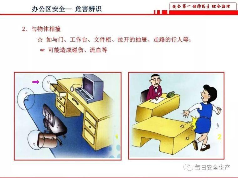 办公室安全风险辨识知识EHS培训_38