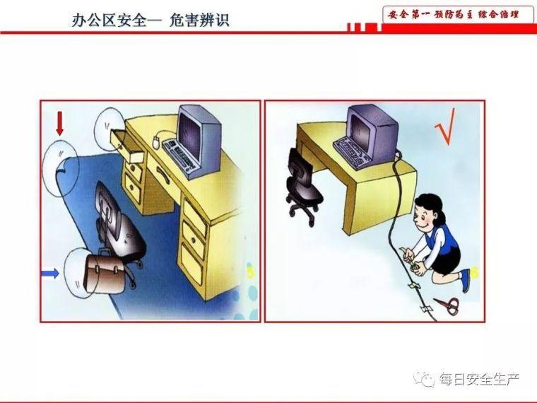办公室安全风险辨识知识EHS培训_37