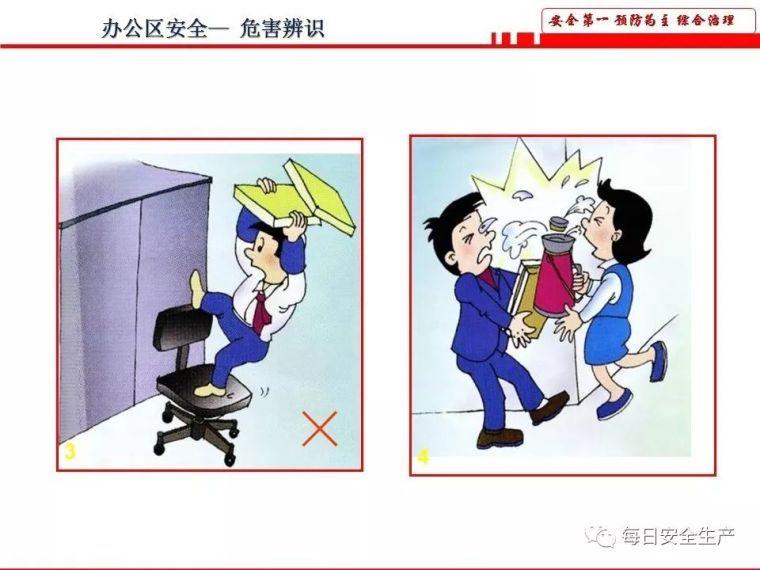 办公室安全风险辨识知识EHS培训_36