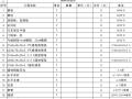 钢结构预算清单模板