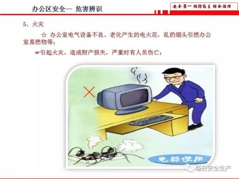 办公室安全风险辨识知识EHS培训_41