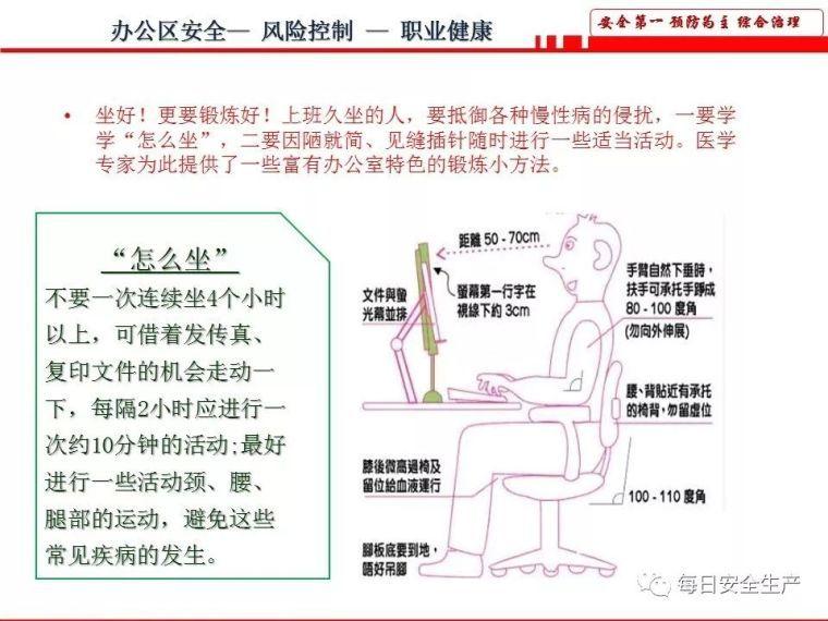 办公室安全风险辨识知识EHS培训_52