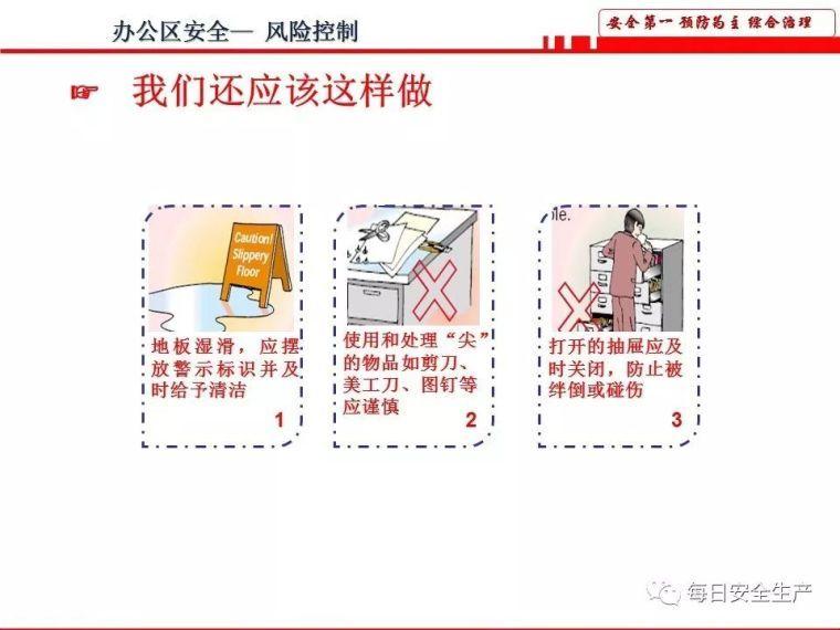办公室安全风险辨识知识EHS培训_48