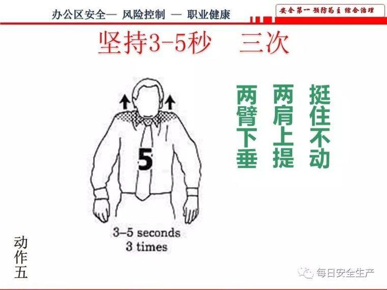 办公室安全风险辨识知识EHS培训_58