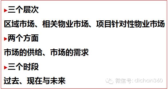 房地产前期策划与产品规划设计定位_6