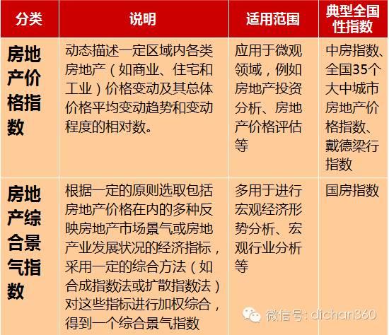 房地产前期策划与产品规划设计定位_12