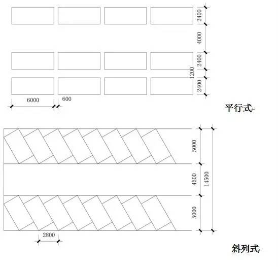 房地产行业规划设计相关尺度(真的很全)_5
