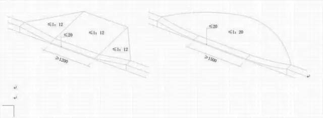 房地产行业规划设计相关尺度(真的很全)_9
