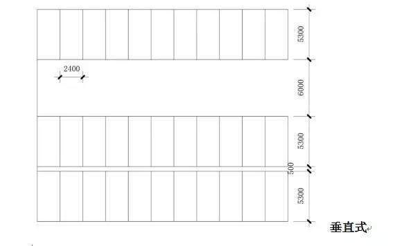 房地产行业规划设计相关尺度(真的很全)_6