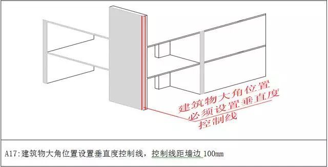 万科测量放线施工标准化做法图册,精细到每一步!_12