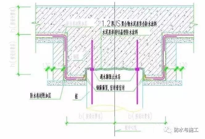 地下室防水细部做法大全