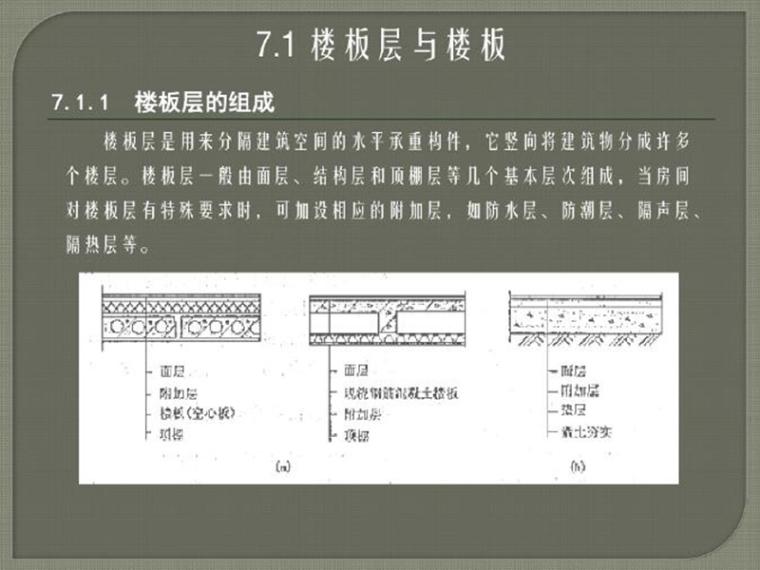 楼板层和地面构造(PDF,共44页)