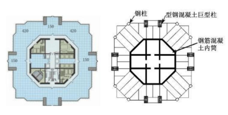 建筑结构选型案例分析(PDF,9页)