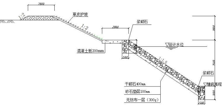 方塘结构图