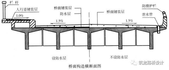桥面布置与构造,听着简单,但你还真不一定会设计