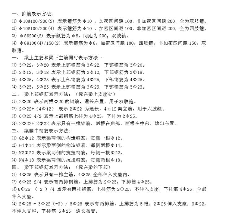 钢筋平法识图入门(16页)