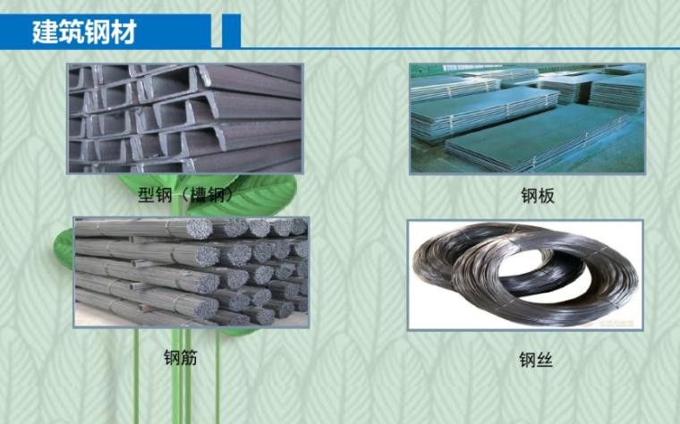 建筑材料课件:建筑钢材